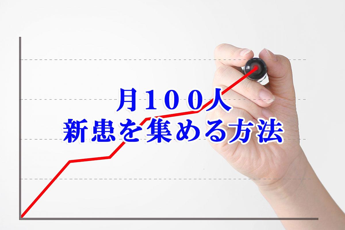 月に100人新患を集める集客法